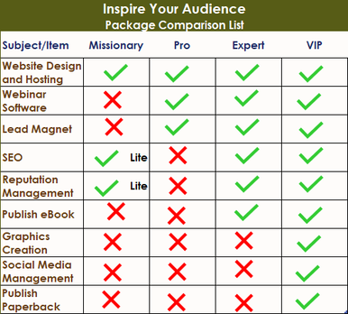 Inspire Your Audience - Package Comparison List